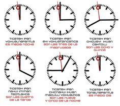 comoespinademaguey: 6 ejemplos para dar la hora en la hora nahuatl  - 6 examples to tell the time in Nahuatl