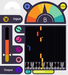 The Imitone – a mind-to-MIDI program that can make anyone into a musician