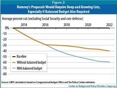 This Is Mitt RomneyS Idea Of A Health Plan  Of Seniors Would