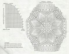 juego-bano-tejido-a-crochet-3