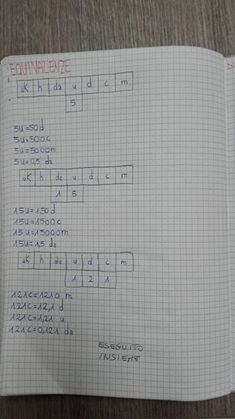 Classe Terza-Matematica-Maggio-I numeri decimali - Maestra Anita Boarding Pass, Bullet Journal, Education, Maths, Weather, Tecnologia, Musica, Teaching, Onderwijs