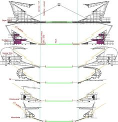 South African World cup Stadium Construction Detail Sections - JOHANNESBURG - FNB Stadium / Soccer City (94,736) - Page 36 - SkyscraperCity