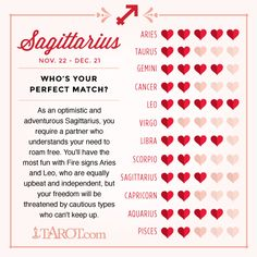 What zodiac sign is compatible with sagittarius