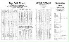 Image result for drilling charts