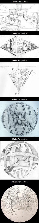 """drawing techniques to learn ( quando se fuma sálvia se perdem níveis de perspectiva e por isso a imagem """"chapada"""" )"""