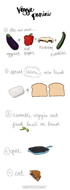 Delicious Veggie Panini Recipe and Illustration by Kylee Noelle for The Inspired Room