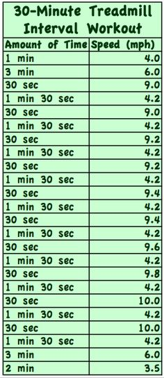 30 Minute Treadmill Interval Workout. Looking for a great Treadmill? Check out www.truefitness.com
