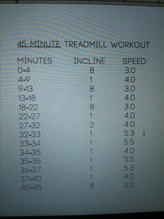 45 minute treadmill workout
