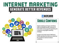 Because Internet Marketing Helps Generate Better Revenues Internet Marketing Company, Content Marketing, Digital Marketing, Business Website, Online Business, Web Analytics, Display Advertising, Marketing Techniques, Seo Services