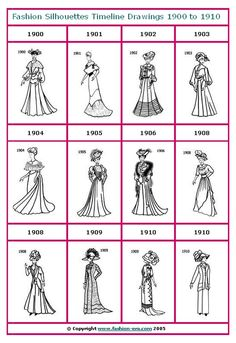 Silhouettes 1900-1910