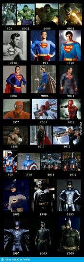 History of heroes
