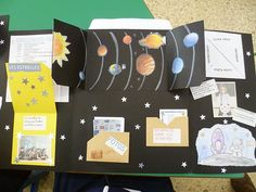 Risultati immagini per lapbook sistema solar Science Fair Projects Boards, Social Projects, Save Earth Posters, Solar System Projects, Board Game Design, Space Activities, School Items, Preschool Art, Science For Kids