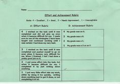 Adapted from Marzano's Effort vs. Achievement Rubric. Students hopefully learn this lesson: No effort, no success....Know effort, Know success!!!! Students can fill this out before an assignment (as a prediction) and then revisit after the assignment.