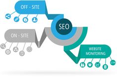 How SEO Company London Gives Your Website Visibility .For more information visit on this website https://www.onenetdesign.com/digital-marketing/search-engine-optimization-seo-services/