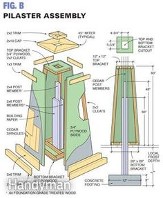 Figure B: Pilaster Assembly