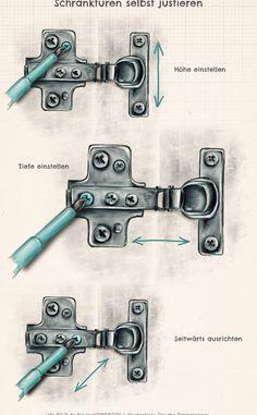 Set cabinet doors correctly - how it works - Adjust the hinge correctly – the crooked door hangs straight again - Home Hacks, Diy Hacks, Easy Woodworking Projects, Diy Projects, Woodworking Shop Layout, Diy Home Repair, Door Sets, Clothing Hacks, Cabinet Doors