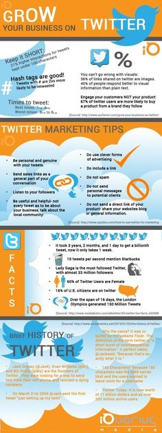How To Grow Your Business On #Twitter #socialmedia #infographic