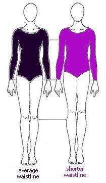 short waist guidelines