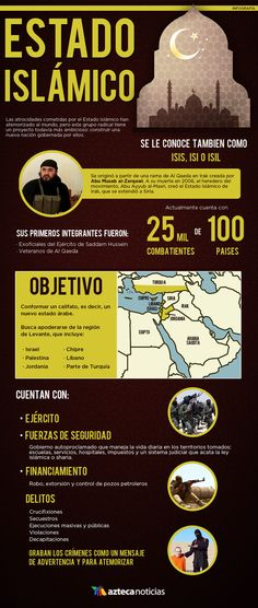 Estado Islámico #infografia Islam, Historia Universal, Curious Facts, Cultura General, Political Science, Study Motivation, History Facts, World History, Science And Technology