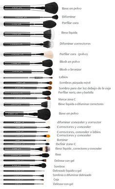 My Beauty Spot Blog   Tipos de brochas - Makeup Brushes