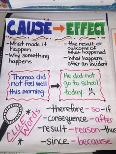 Cause And Effect Anchor Chart Reading Lessons Skills Work Guided