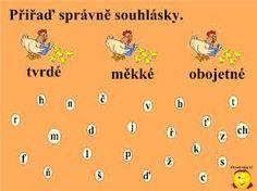 Výsledek obrázku pro samohlásky a souhlásky
