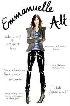 Joana Avillez-Top Fashion Editor Illustration/Editores top de moda en ilustración