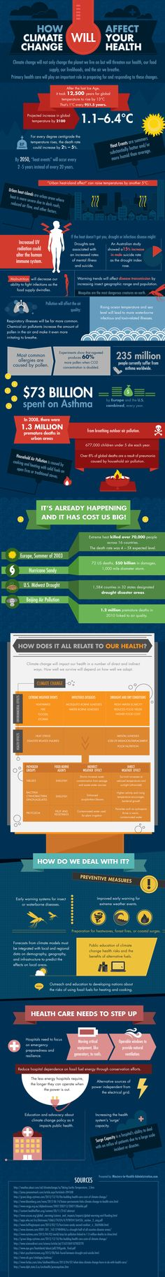 How Climate Change will affect your Health - #climate #health #infographic via 350