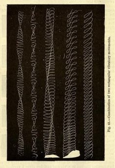 Combination of two rectangular vibratory movements. Elementary lessons on sound. 1879.