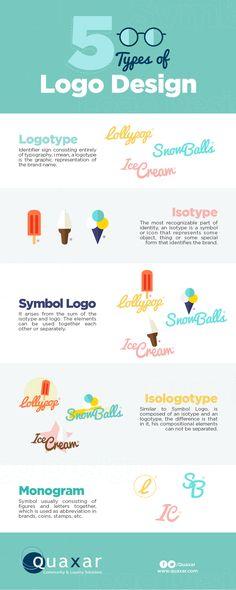 logo-logotype-isotype-symbol-isologo
