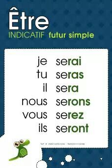 """Note that the """"e"""" of the """"ser"""" part is silent in today's Parisian French (it's pronounced in the South of France) - train with French verbs with audio and master the many liaisons, glidings, silent letters etc that you cannot guess from the written form! Listen to my free sample of """"être"""" in the future negative here http://www.frenchtoday.com/learn-french/french-verb-drills/verbs-vol-1"""