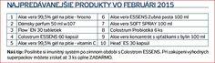 Nejprodávanější #produkty #Essens v Čechách a na Slovensku - #Parfémy - kosmetika . potravní doplňky - #Aloe, #Colostrum, Essens Home #pharmacy - http://essensclub.cz/nejprodavanejsi-essens-produkty/