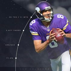 9fa5a5580 Minnesota Vikings · An impressive first year in purple for Sam Bradford Are  you true Vikes Fan  This