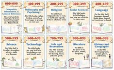 free printable dewey decimal posters - Google Search