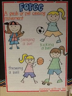 First grade Force anchor chart