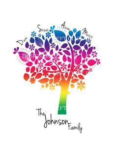Printable Personalised Family Tree  8x10