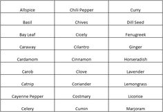 spices and herbs list Herbs List, Spices And Herbs, Bay Leaves, Cayenne Peppers, Lemon Grass, Coriander, Cilantro, Celery, Stuffed Peppers