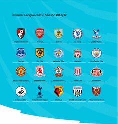 Football teams shirt and kits fan: Logo Football Team Logos, Football Kits, Premier League Logo, Team Shirts, Fan, Soccer Kits, Soccer Outfits, Team T Shirts, Fans