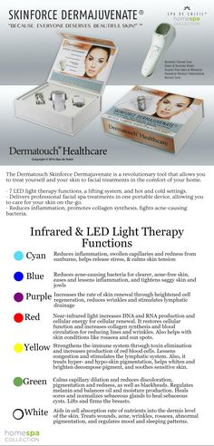 Rosacea Treatment Otc The Dermatouch Skinforce Dermajuvenate is a therapy system! With 7 LED light options to target various skin issues, it is your skin's problem solver! Ocular Rosacea, Rosacea Causes, Acne Rosacea, Acne Skin, Skin Care Treatments, Facial Treatment, Best Makeup For Rosacea, Rosacea Makeup, Skin Treatments