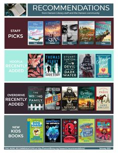 A Man Called Ove, Starting A Book, Accelerated Reader, List Challenges, Lexile, Star Crossed, Popular Books, What To Read, Reading Lists
