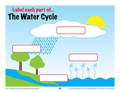 Water cycle diagram interactive powerpoint elementary education water cycle unit for purchase follow watson the water drop as he investigates ccuart Gallery