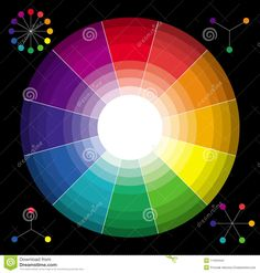 Classic Color Wheel Stock Images - Image: 11434444