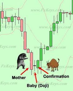 Forex trading slang