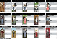 Character Map including Boo Radley, Atticus Finch, and Scout To Kill a Mockingbird Atticus Finch Traits: Relatives: Friends: Physical Appearance: As a