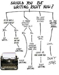 Should you be writing right now?    YES.