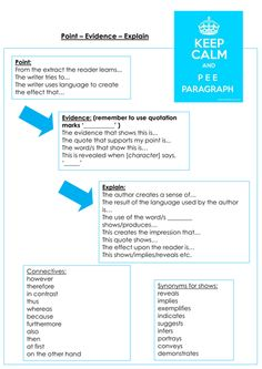 PEE paragraph writing frame/help sheet