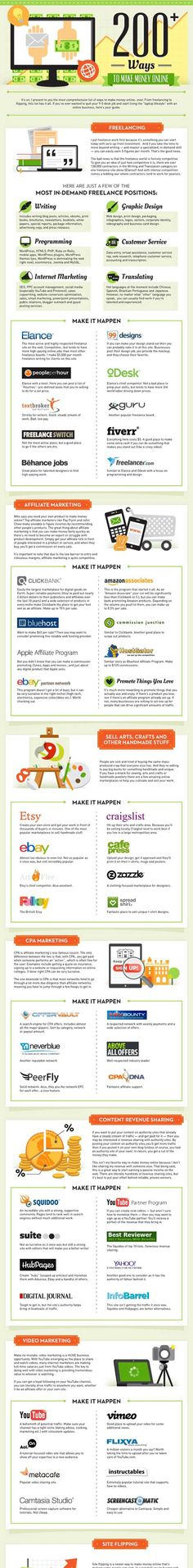 200+ Ways To Make Money Online #infographic