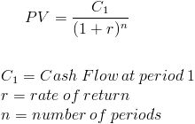 variables and symbols used in financial formulas