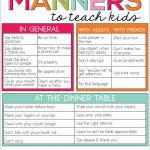 Guidelines for Manners to Teach Kids