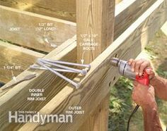 Build a No-Rot, No-Maintenance Deck Deck Building Plans, Building Ideas, Deck Posts, Laying Decking, Deck Construction, Deck Builders, New Deck, Covered Decks, Pool Decks